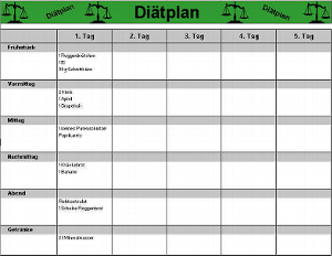 diätplan für zuckerkranke